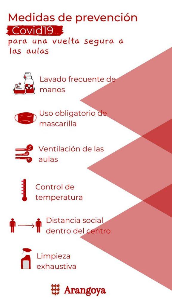 arangoya-medidas-coronavirus